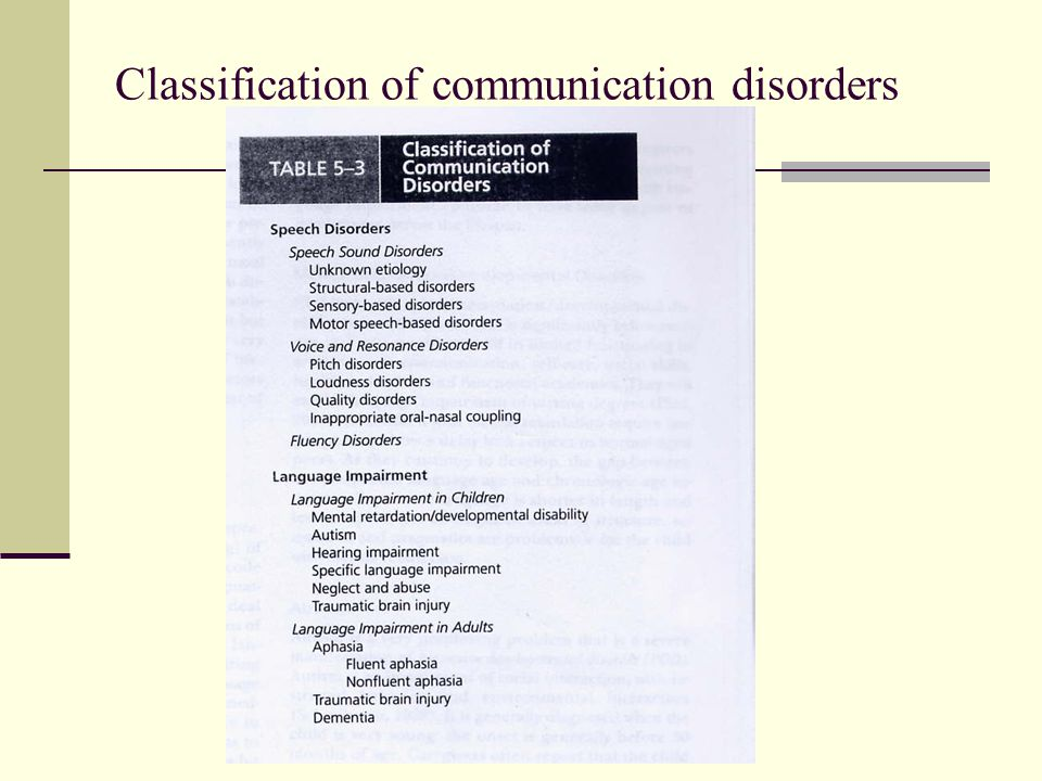 Classification of communication disorders