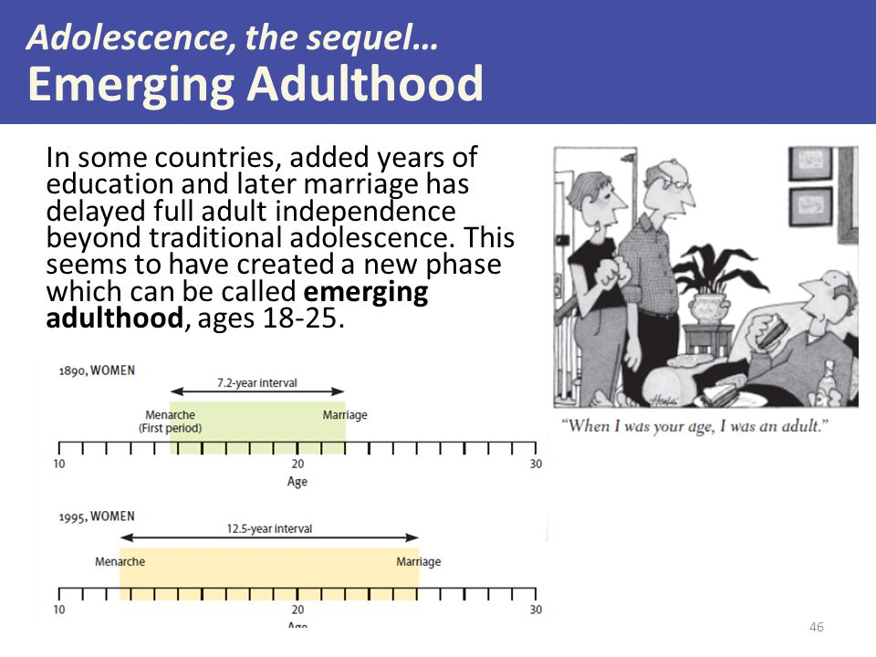Adolescence, the sequel… Emerging Adulthood In some countries, added years of education and later marriage has delayed full adult independence beyond