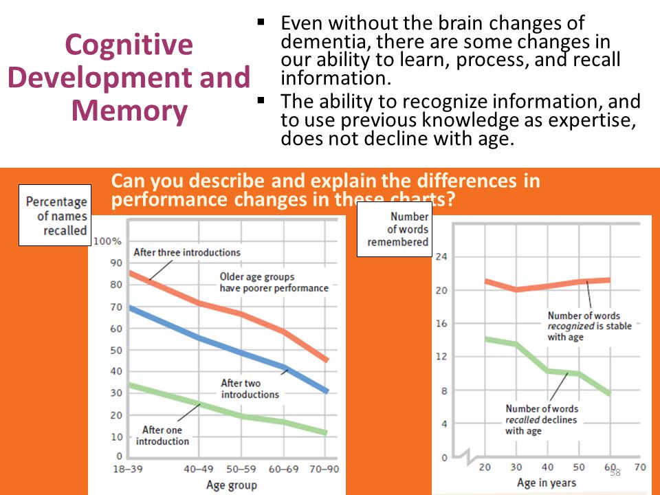 Cognitive Development and Memory Can you describe and explain the differences in performance changes in these charts?  Even without the brain changes