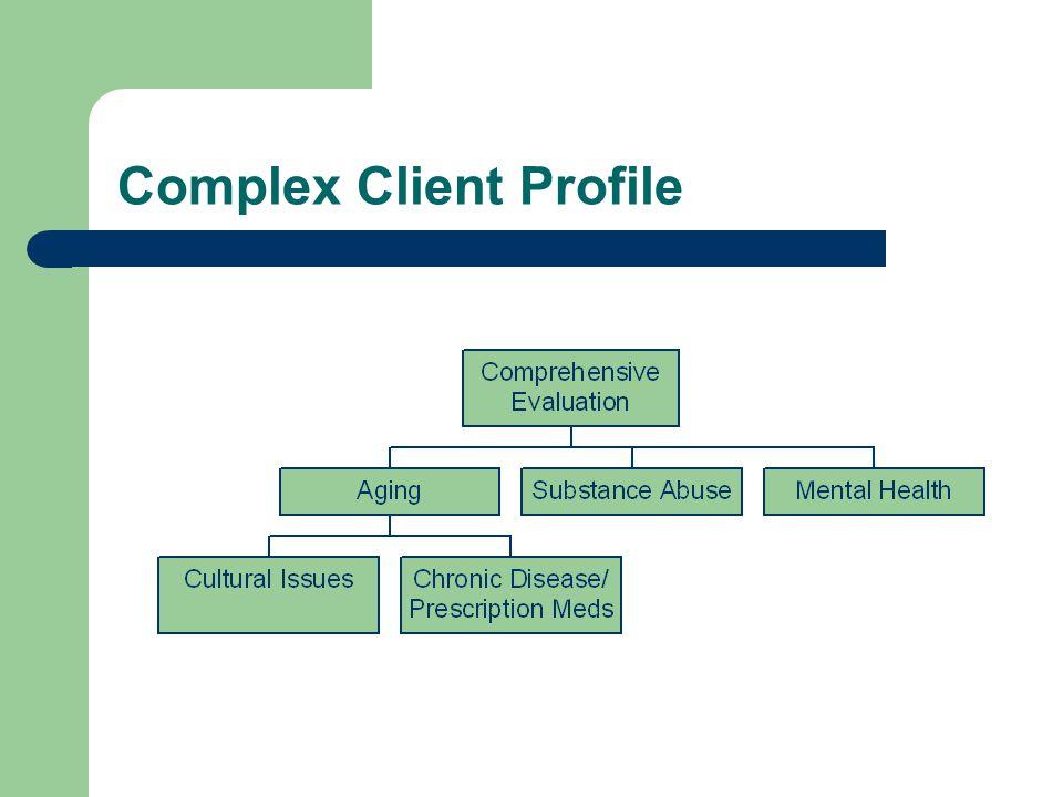 Complex Client Profile