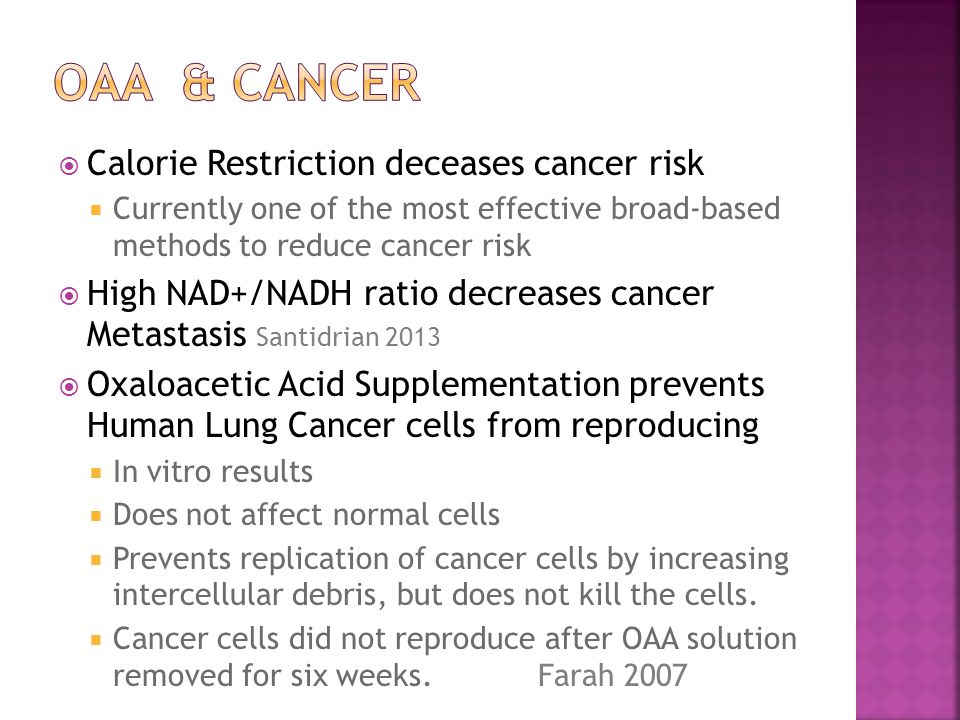  Calorie Restriction deceases cancer risk  Currently one of the most effective broad-based methods to reduce cancer risk  High NAD+/NADH ratio decreases cancer Metastasis Santidrian 2013  Oxaloacetic Acid Supplementation prevents Human Lung Cancer cells from reproducing  In vitro results  Does not affect normal cells  Prevents replication of cancer cells by increasing intercellular debris, but does not kill the cells.