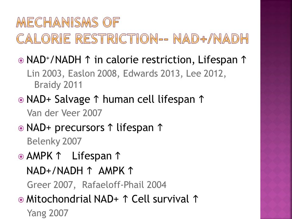  NAD + /NADH  in calorie restriction, Lifespan  Lin 2003, Easlon 2008, Edwards 2013, Lee 2012, Braidy 2011  NAD+ Salvage  human cell lifespan  Van der Veer 2007  NAD+ precursors  lifespan  Belenky 2007  AMPK  Lifespan  NAD+/NADH  AMPK  Greer 2007, Rafaeloff-Phail 2004  Mitochondrial NAD+  Cell survival  Yang 2007