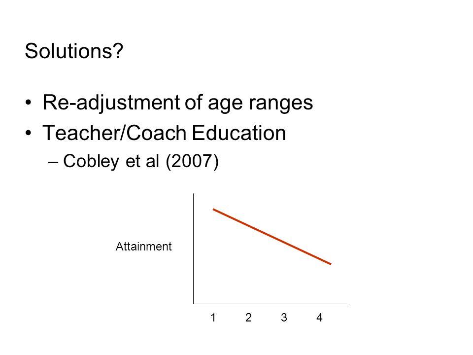 Solutions? Re-adjustment of age ranges Teacher/Coach Education –Cobley et al (2007) 1234 Attainment