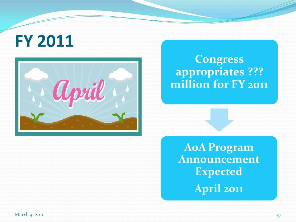 March 4, 201137 FY 2011 Congress appropriates ??? million for FY 2011 AoA Program Announcement Expected April 2011