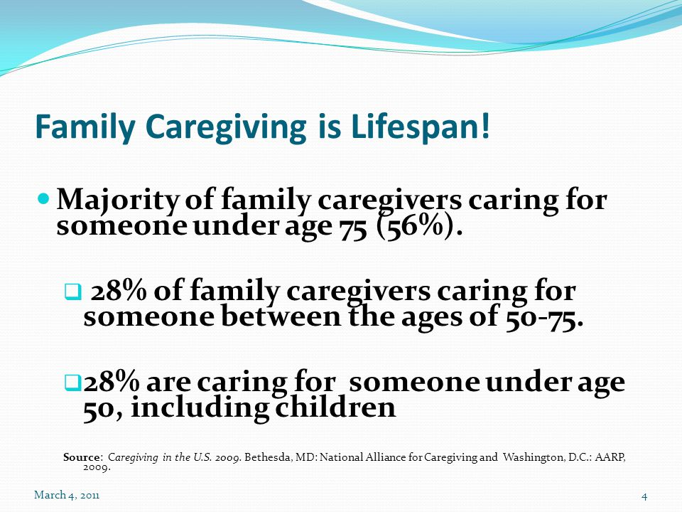Family Caregiving is Lifespan! Majority of family caregivers caring for someone under age 75 (56%).  28% of family caregivers caring for someone betw