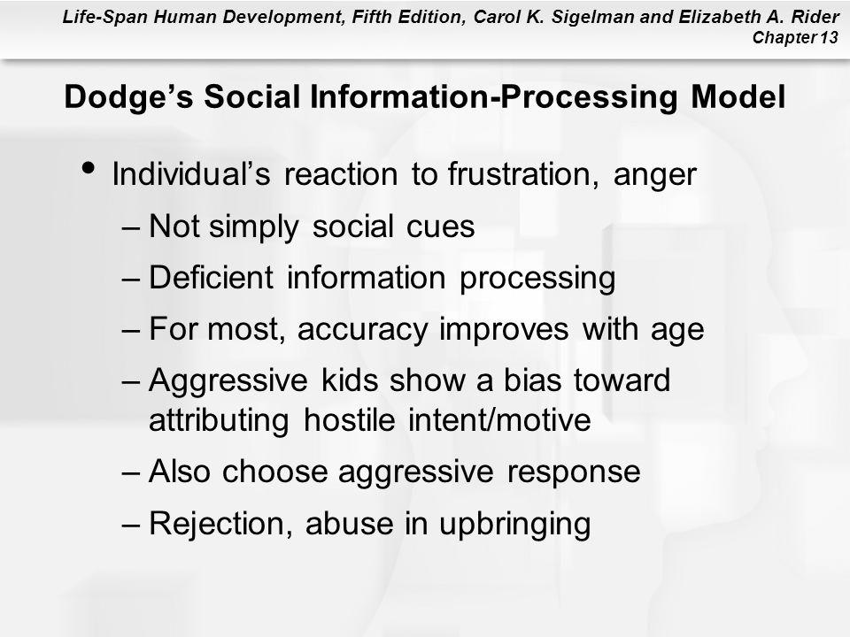 Life-Span Human Development, Fifth Edition, Carol K. Sigelman and Elizabeth A. Rider Chapter 13 Dodge's Social Information-Processing Model Individual