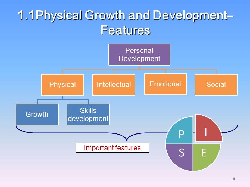 Personal Growth and DevelopmentStagesInfancyChildhoodAdolescenceAdulthoodElderly Physical development Intellectual development Social development Emotional development 10