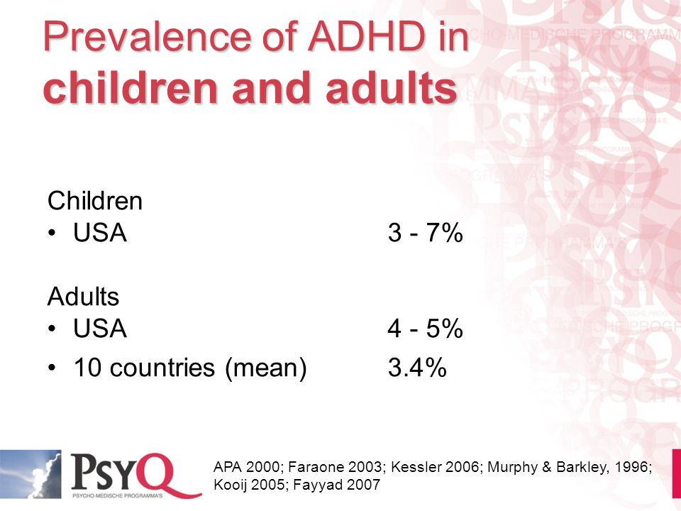 Prevalence of ADHD in children and adults Children USA3 - 7% Adults USA4 - 5% 10 countries (mean)3.4% APA 2000; Faraone 2003; Kessler 2006; Murphy & B