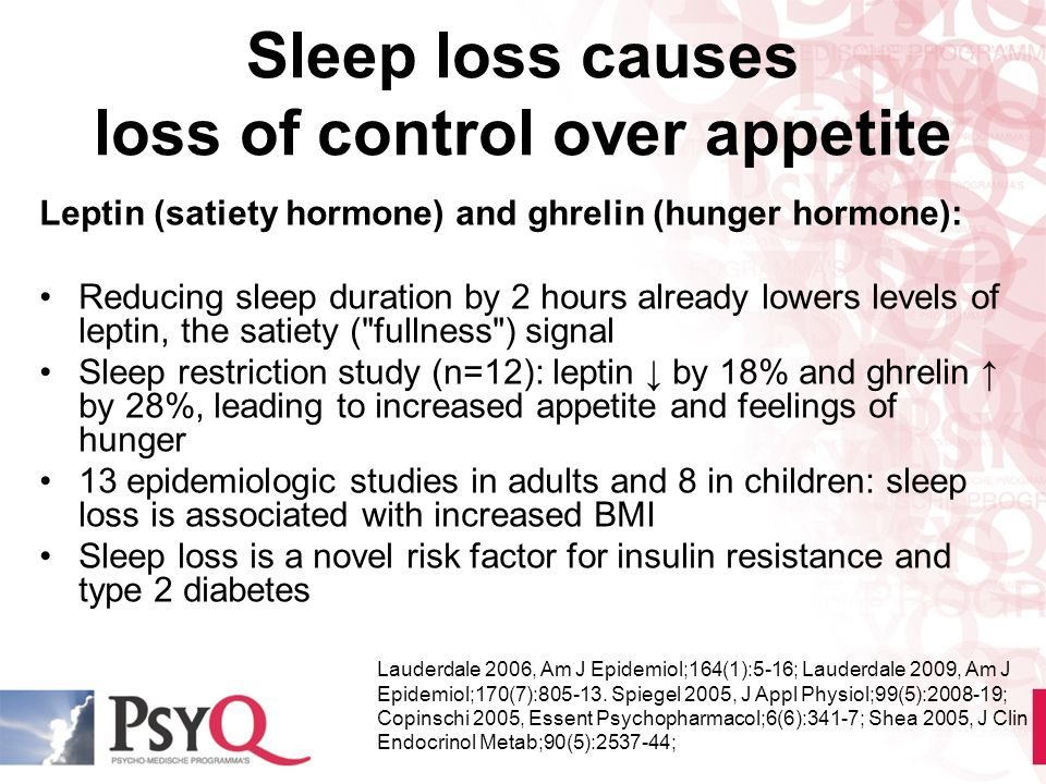 Sleep loss causes loss of control over appetite Leptin (satiety hormone) and ghrelin (hunger hormone): Reducing sleep duration by 2 hours already lowe