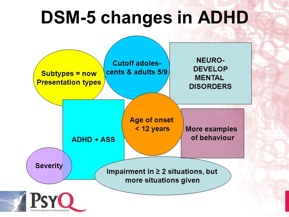 DSM-5 changes in ADHD Subtypes = now Presentation types NEURO- DEVELOP MENTAL DISORDERS Cutoff adoles- cents & adults 5/9 ADHD + ASS Impairment in ≥ 2