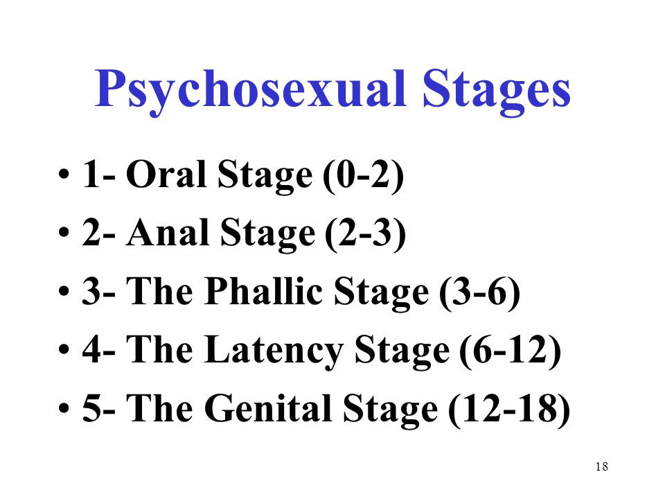18 Psychosexual Stages 1- Oral Stage (0-2) 2- Anal Stage (2-3) 3- The Phallic Stage (3-6) 4- The Latency Stage (6-12) 5- The Genital Stage (12-18)
