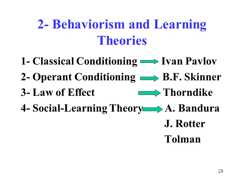 28 2- Behaviorism and Learning Theories 1- Classical Conditioning Ivan Pavlov 2- Operant Conditioning B.F.
