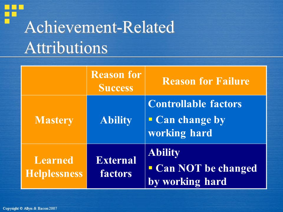 Copyright © Allyn & Bacon 2007 Achievement-Related Attributions Reason for Success Reason for Failure MasteryAbility Controllable factors  Can change by working hard Learned Helplessness External factors Ability  Can NOT be changed by working hard