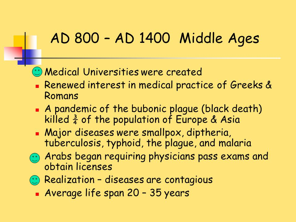 AD 800 – AD 1400 Middle Ages Medical Universities were created Renewed interest in medical practice of Greeks & Romans A pandemic of the bubonic plagu