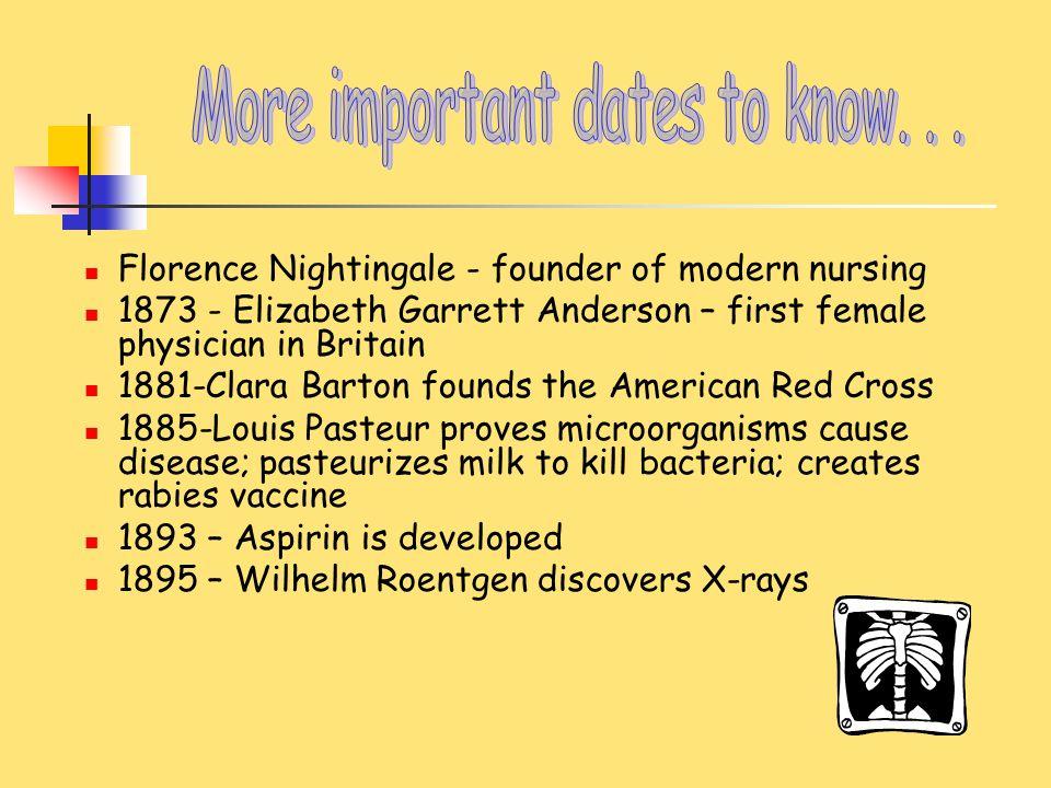 Florence Nightingale - founder of modern nursing 1873 - Elizabeth Garrett Anderson – first female physician in Britain 1881-Clara Barton founds the Am
