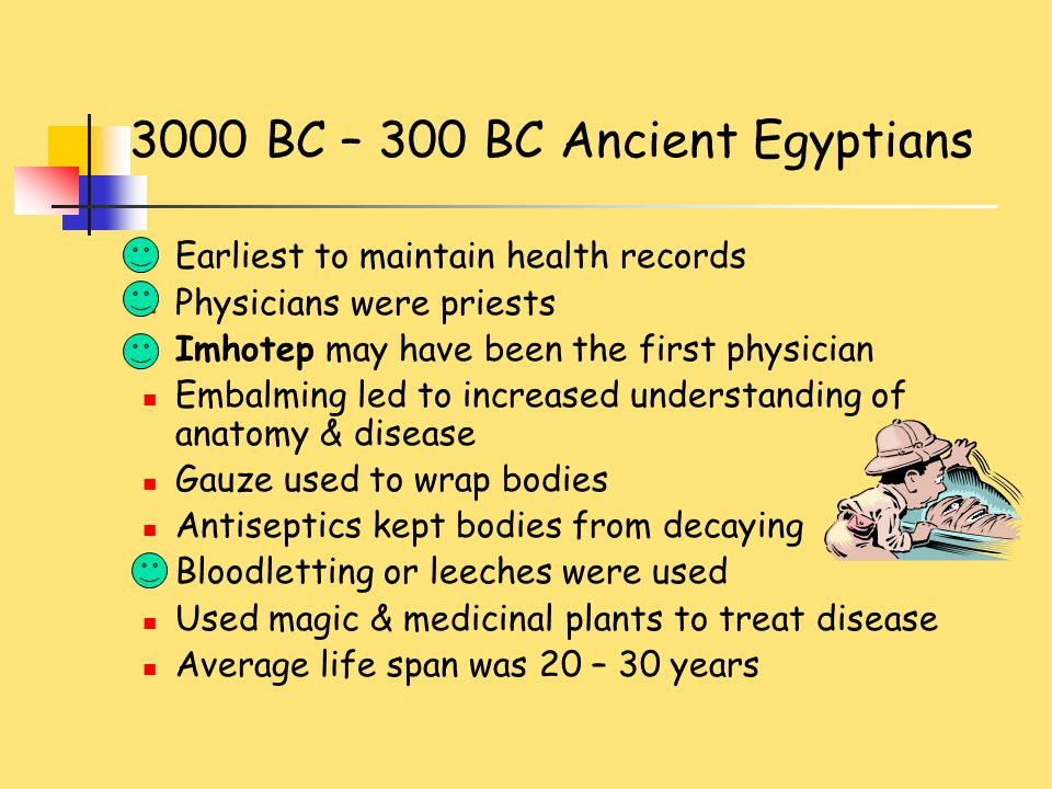3000 BC – 300 BC Ancient Egyptians Earliest to maintain health records Physicians were priests Imhotep may have been the first physician Embalming led