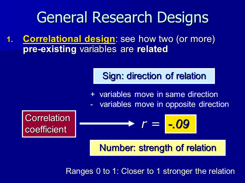 1. Correlational design: see how two (or more) pre-existing variables are related Correlation coefficient r =r =r =r = r =r =r =r = +.20 Sign: directi