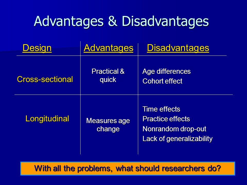 Advantages & Disadvantages Measures age change Time effects Practice effects Nonrandom drop-out Lack of generalizability LongitudinalDisadvantagesDesi
