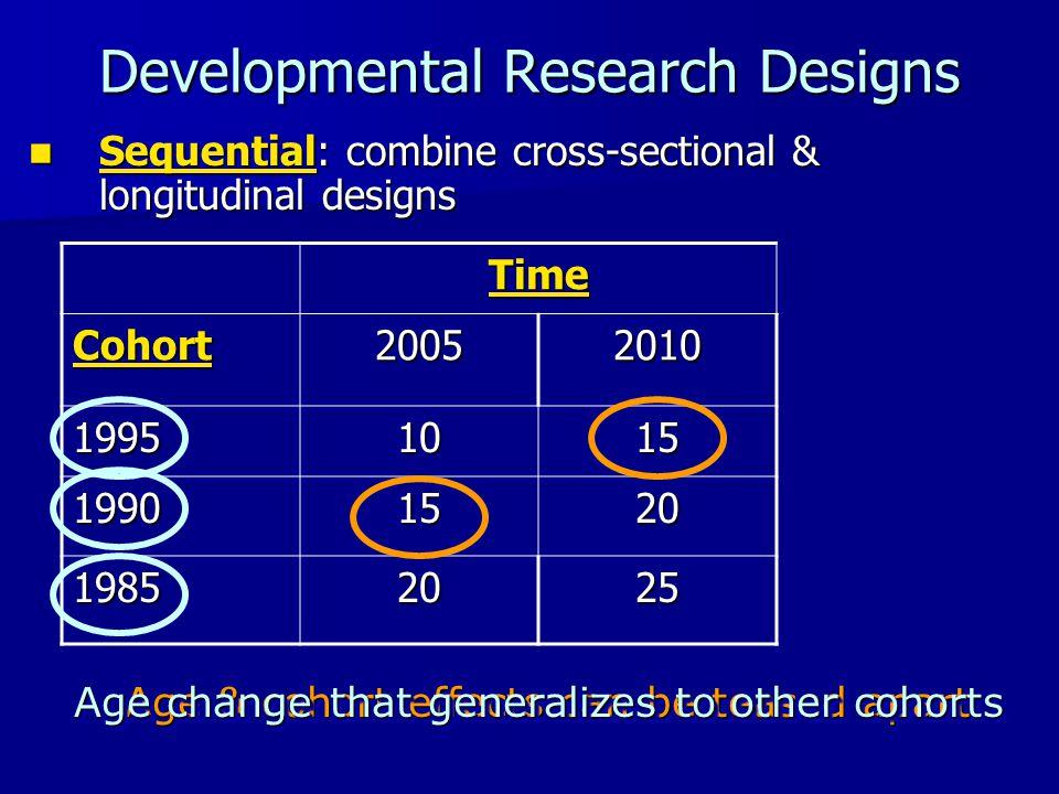 Developmental Research Designs Sequential: combine cross-sectional & longitudinal designs Sequential: combine cross-sectional & longitudinal designs T