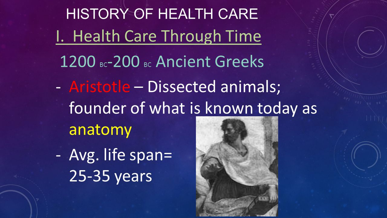 HISTORY OF HEALTH CARE I. Health Care Through Time 1200 BC -200 BC Ancient Greeks -Aristotle – Dissected animals; founder of what is known today as an