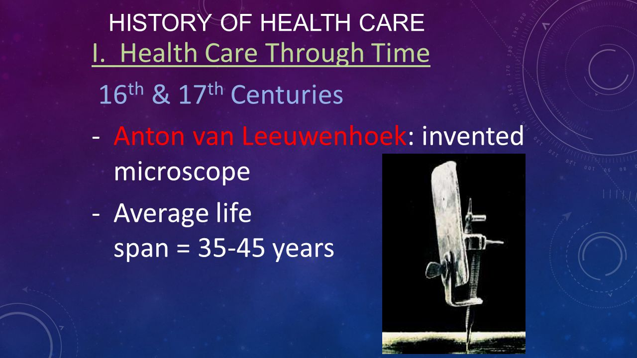 HISTORY OF HEALTH CARE I. Health Care Through Time 16 th & 17 th Centuries -Anton van Leeuwenhoek: invented microscope -Average life span = 35-45 year