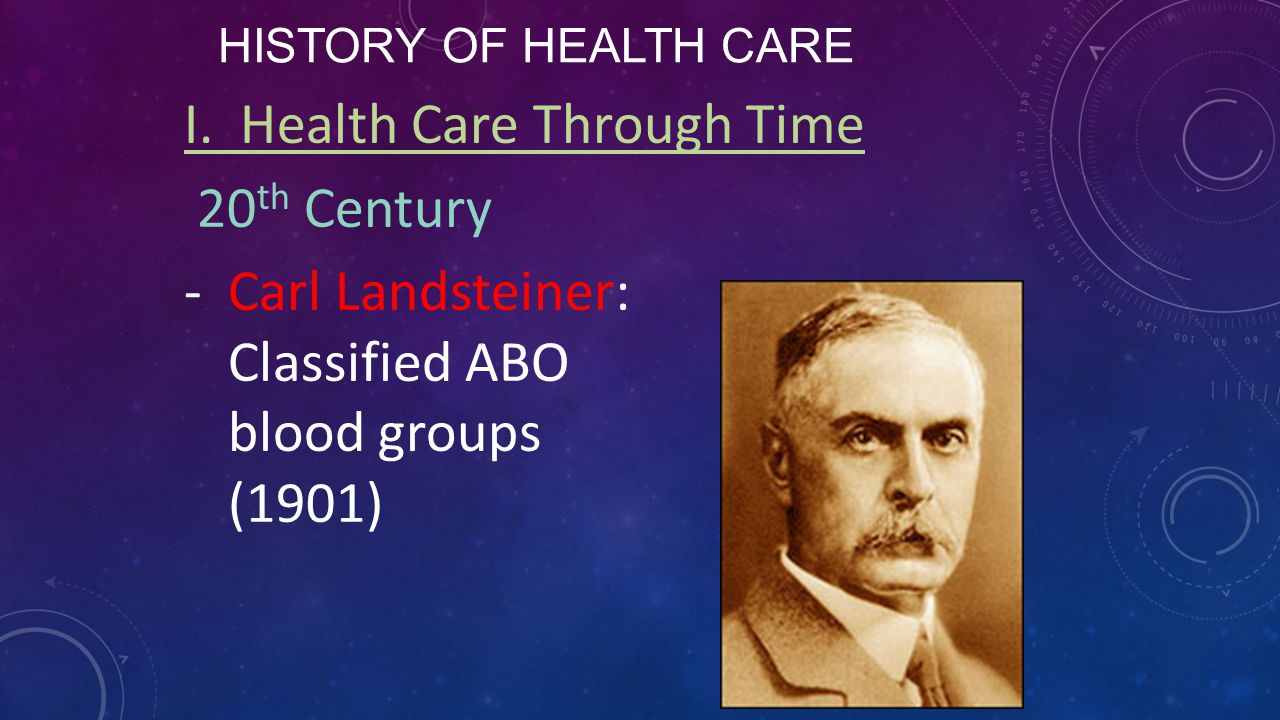 HISTORY OF HEALTH CARE I. Health Care Through Time 20 th Century -Carl Landsteiner: Classified ABO blood groups (1901)