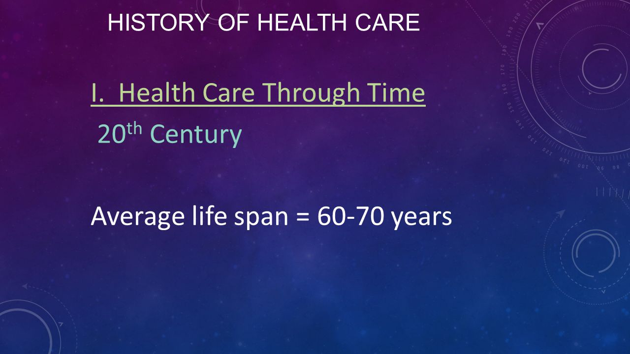 HISTORY OF HEALTH CARE I. Health Care Through Time 20 th Century Average life span = 60-70 years