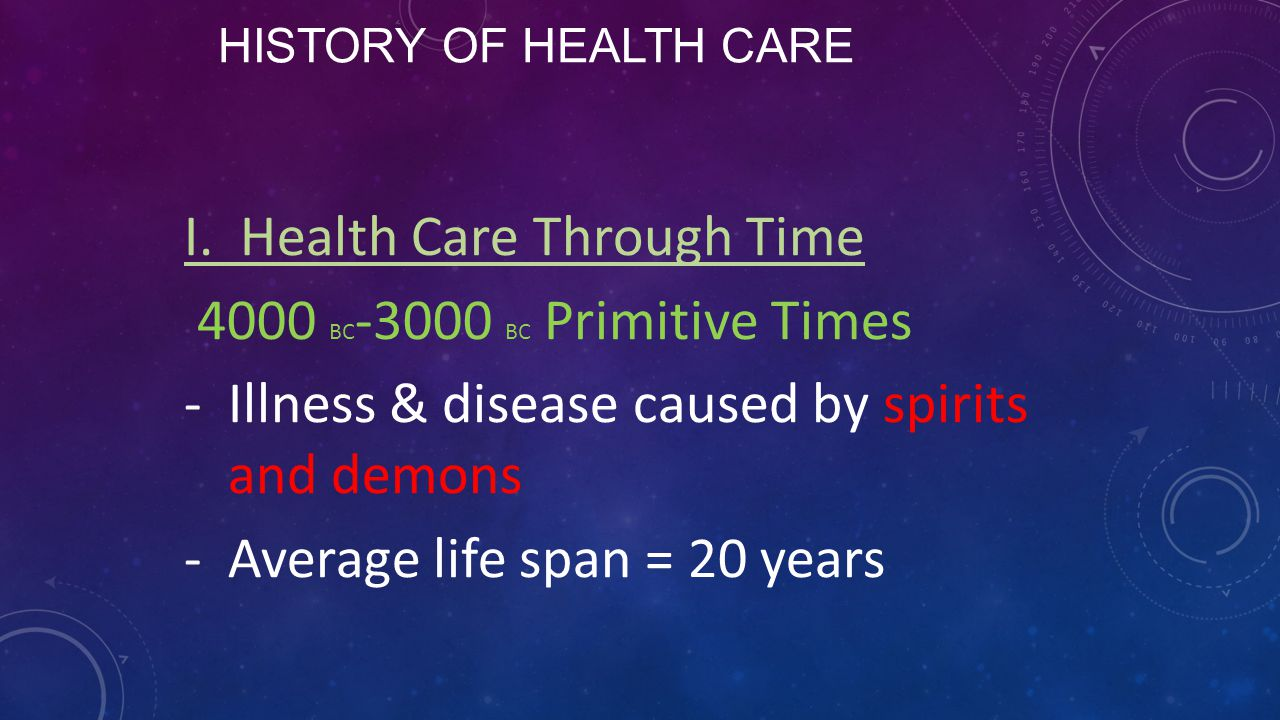 HISTORY OF HEALTH CARE I. Health Care Through Time 4000 BC -3000 BC Primitive Times -Illness & disease caused by spirits and demons -Average life span