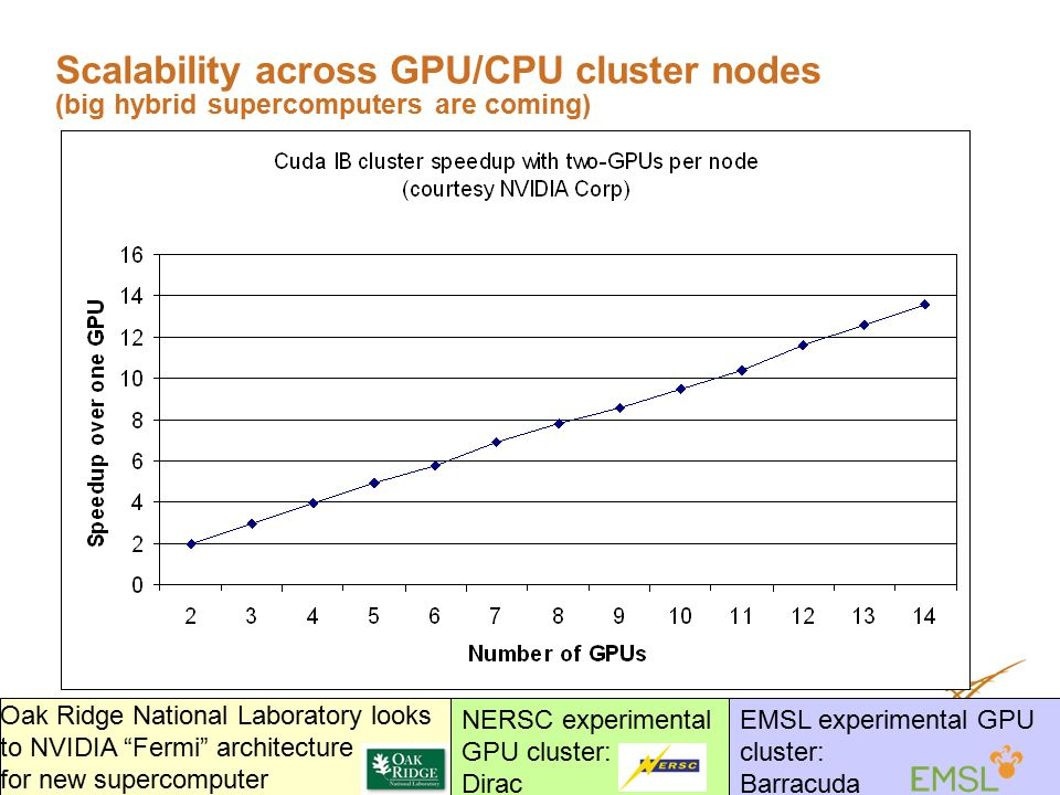 "Scalability across GPU/CPU cluster nodes (big hybrid supercomputers are coming) Oak Ridge National Laboratory looks to NVIDIA ""Fermi"" architecture for"