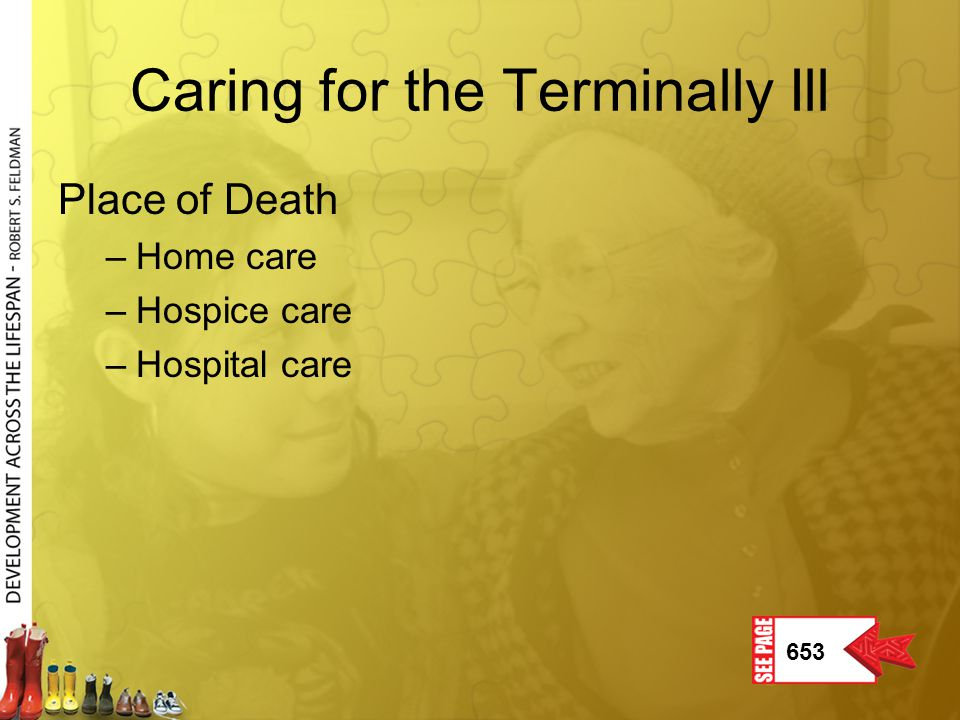 Caring for the Terminally Ill Place of Death –Home care –Hospice care –Hospital care 653
