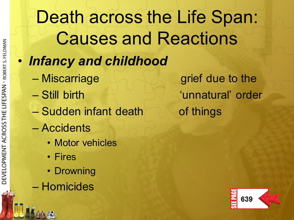 Death across the Life Span: Causes and Reactions Infancy and childhood –Miscarriage grief due to the –Still birth 'unnatural' order –Sudden infant dea