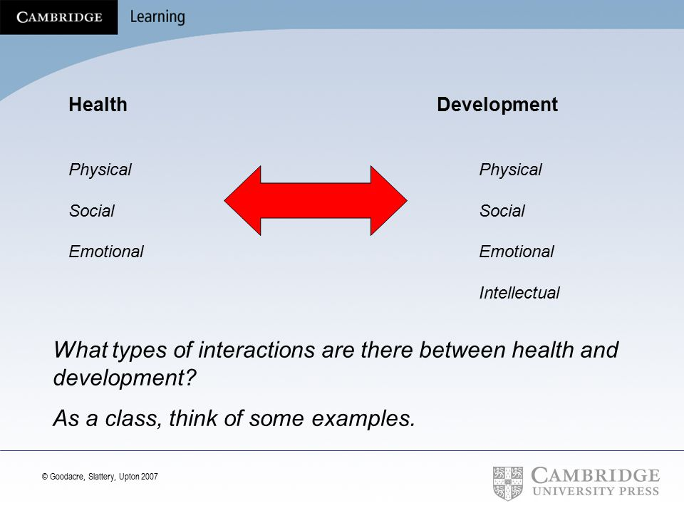 © Goodacre, Slattery, Upton 2007 Health DevelopmentPhysicalSocial Emotional Intellectual What types of interactions are there between health and devel