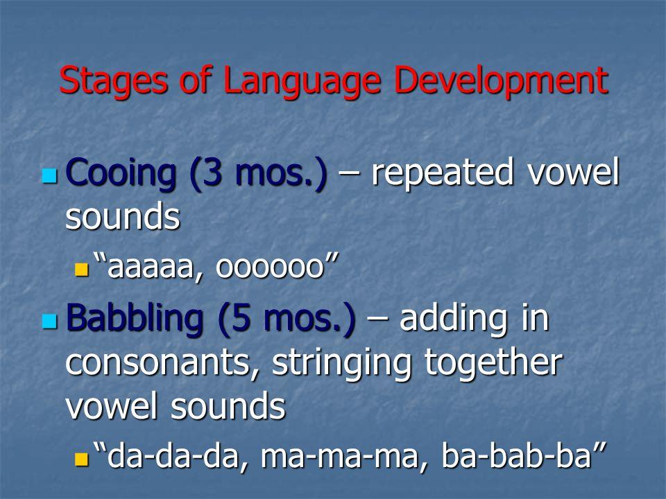 Stages of Language Development Cooing (3 mos.) – repeated vowel sounds Cooing (3 mos.) – repeated vowel sounds aaaaa, oooooo aaaaa, oooooo Babbling (5 mos.) – adding in consonants, stringing together vowel sounds Babbling (5 mos.) – adding in consonants, stringing together vowel sounds da-da-da, ma-ma-ma, ba-bab-ba da-da-da, ma-ma-ma, ba-bab-ba