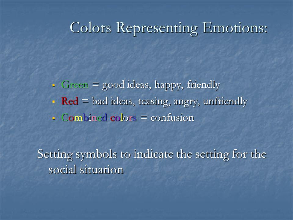 Conversation symbols representing: InterruptListen LOUD words quiet words Talk Think