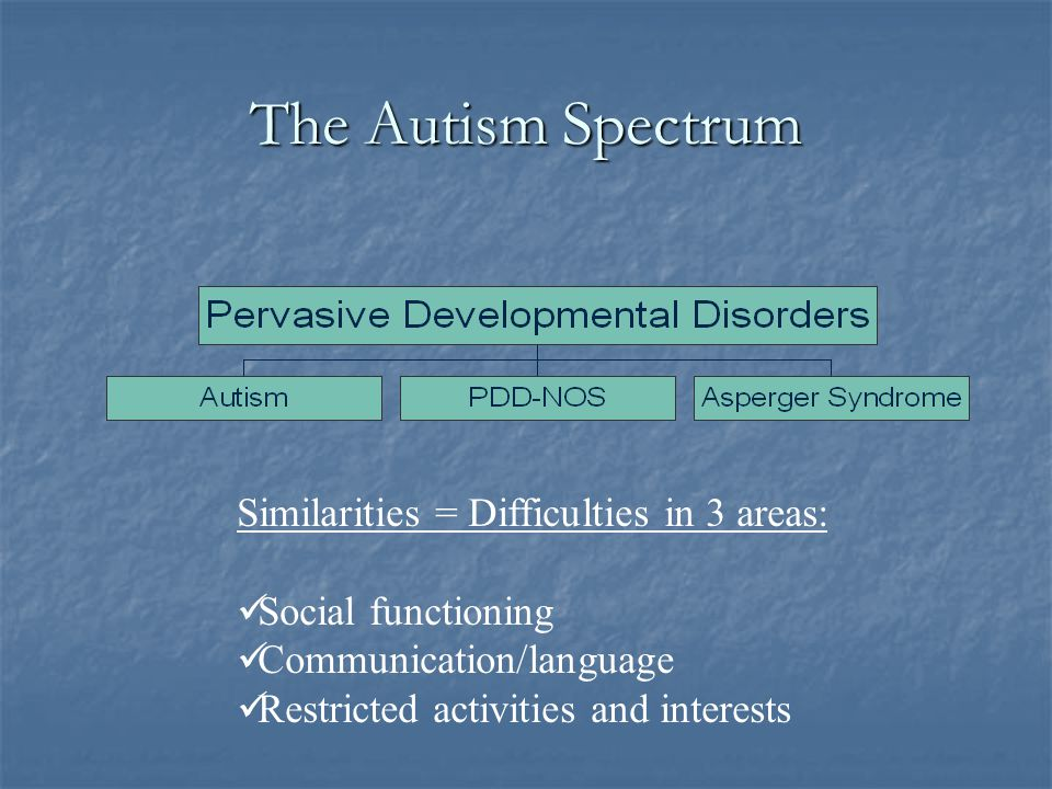 Best Practices in Screening, Assessment and Intervention for Children with Autism Spectrum Disorders Susan L. Hepburn, Ph.D. University of Colorado at