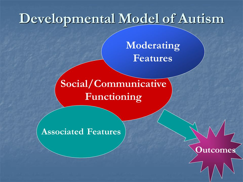 Screening Instruments for Young Children Within the general population: Within the general population: Checklist for Autism in Toddlers (CHAT; Baird et al, 2000; Baron-Cohen et al, 2000) Checklist for Autism in Toddlers (CHAT; Baird et al, 2000; Baron-Cohen et al, 2000) Within a clinically-referred population: Within a clinically-referred population: Modified CHAT (M-CHAT; Robin et al, 2001) Modified CHAT (M-CHAT; Robin et al, 2001) Screening for Autism in Toddlers (STAT; Stone, Coonrod, & Ousley, 2000 Screening for Autism in Toddlers (STAT; Stone, Coonrod, & Ousley, 2000 Pervasive Developmental Disorders Screening Test (PDDST; Siegel, 1999) Pervasive Developmental Disorders Screening Test (PDDST; Siegel, 1999)
