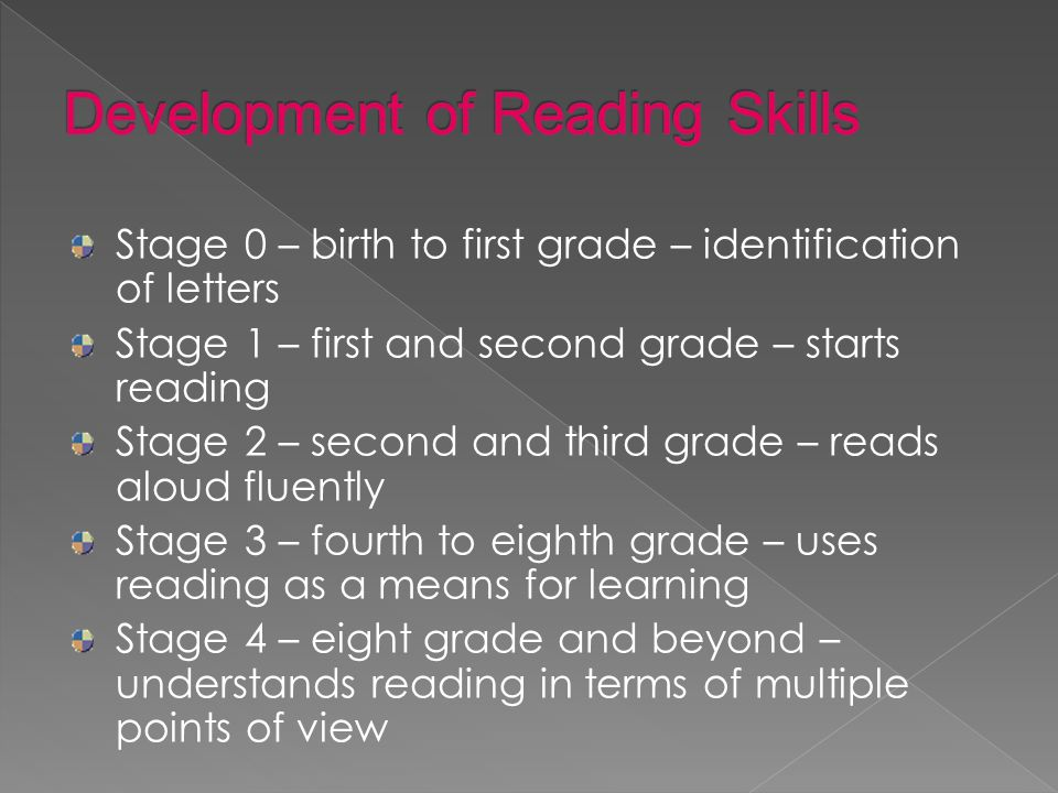 Stage 0 – birth to first grade – identification of letters Stage 1 – first and second grade – starts reading Stage 2 – second and third grade – reads aloud fluently Stage 3 – fourth to eighth grade – uses reading as a means for learning Stage 4 – eight grade and beyond – understands reading in terms of multiple points of view