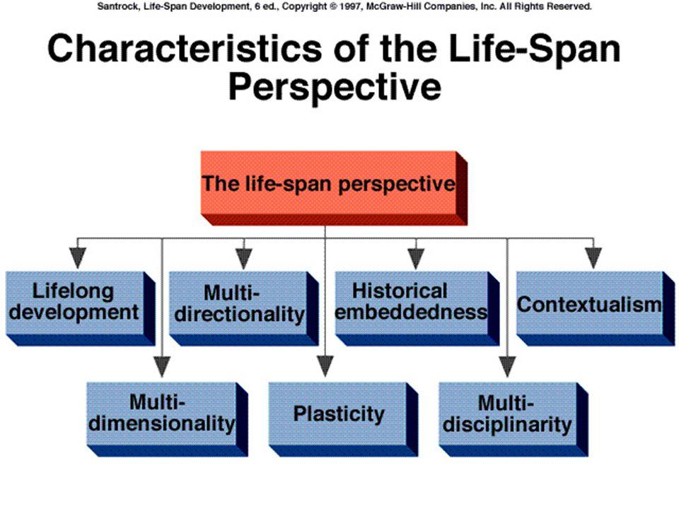 PERSPEKTIF RENTANG KEHIDUPAN Karakteristik perspektif rentang kehidupan