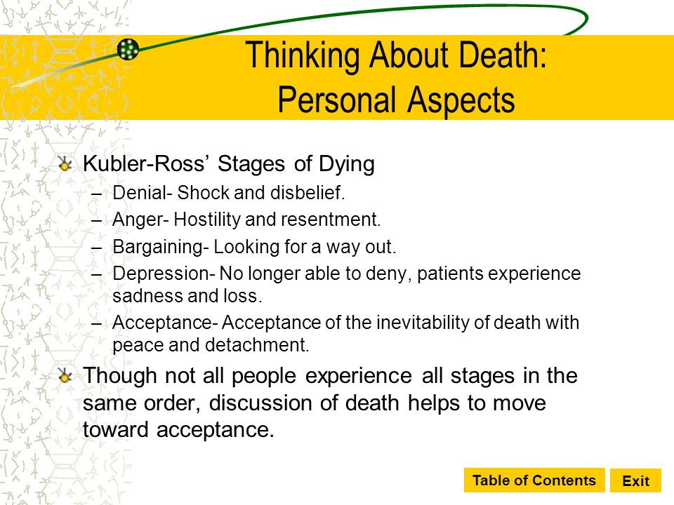 Table of Contents Exit Thinking About Death: Personal Aspects Kubler-Ross' Stages of Dying –Denial- Shock and disbelief. –Anger- Hostility and resentm