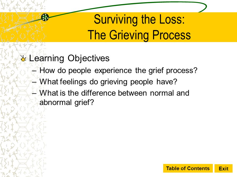 Table of Contents Exit Surviving the Loss: The Grieving Process Learning Objectives –How do people experience the grief process? –What feelings do gri