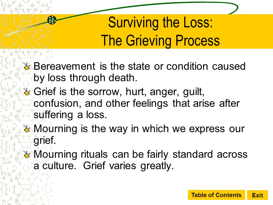 Table of Contents Exit Surviving the Loss: The Grieving Process Bereavement is the state or condition caused by loss through death. Grief is the sorro