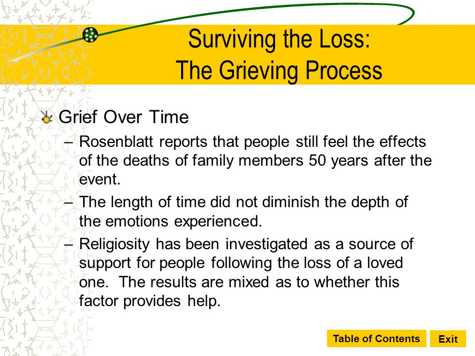 Table of Contents Exit Surviving the Loss: The Grieving Process Grief Over Time –Rosenblatt reports that people still feel the effects of the deaths o