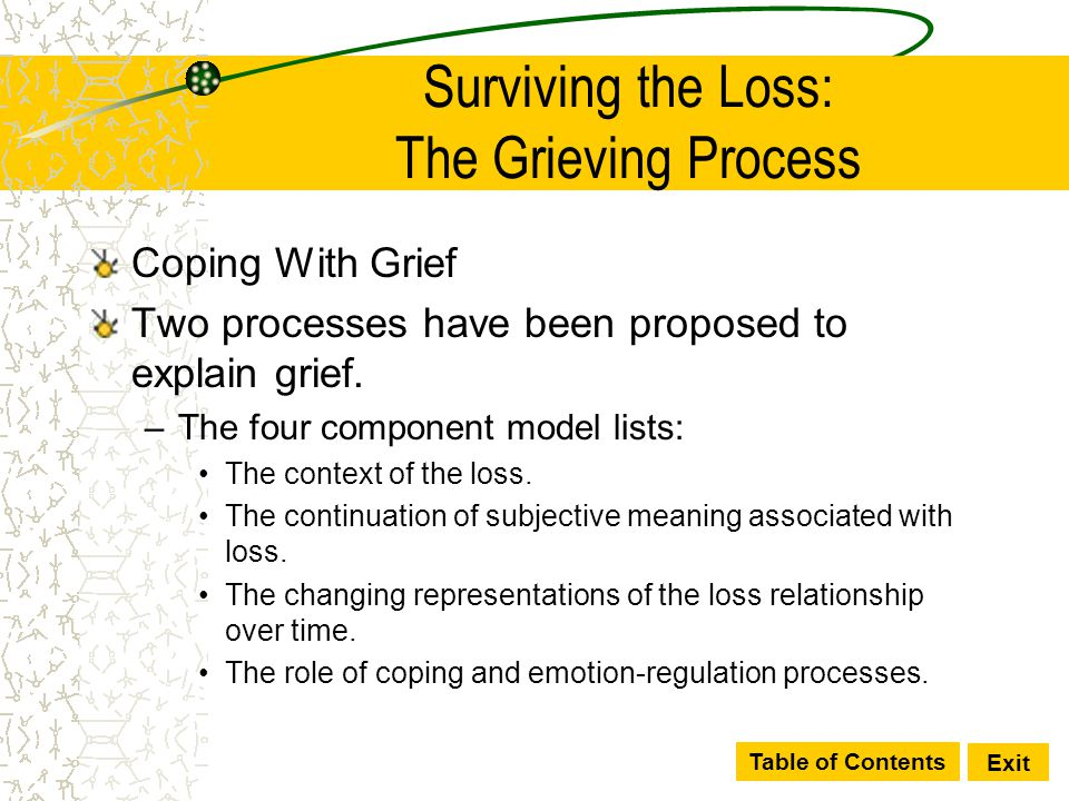 Table of Contents Exit Surviving the Loss: The Grieving Process Coping With Grief Two processes have been proposed to explain grief. –The four compone
