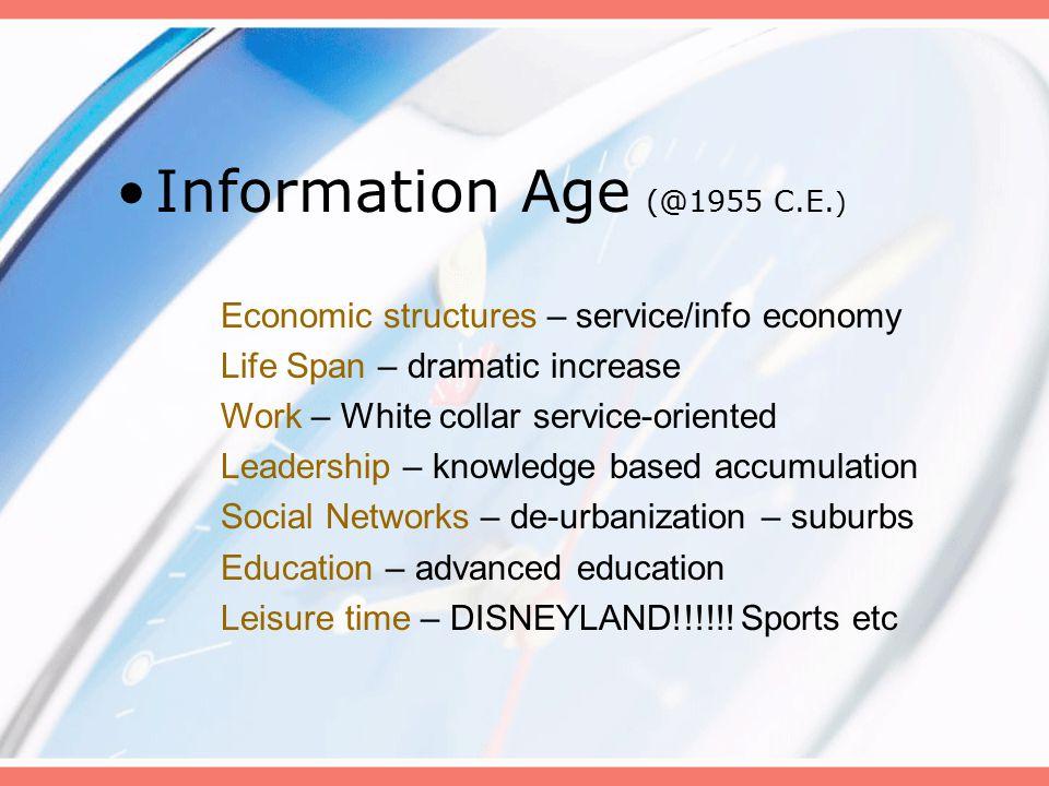 Information Age (@1955 C.E.