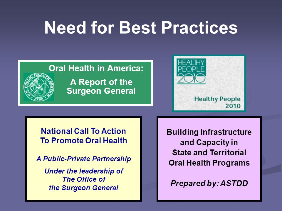 Need for Best Practices Oral Health in America: A Report of the Surgeon General Building Infrastructure and Capacity in State and Territorial Oral Health Programs Prepared by: ASTDD National Call To Action To Promote Oral Health A Public-Private Partnership Under the leadership of The Office of the Surgeon General