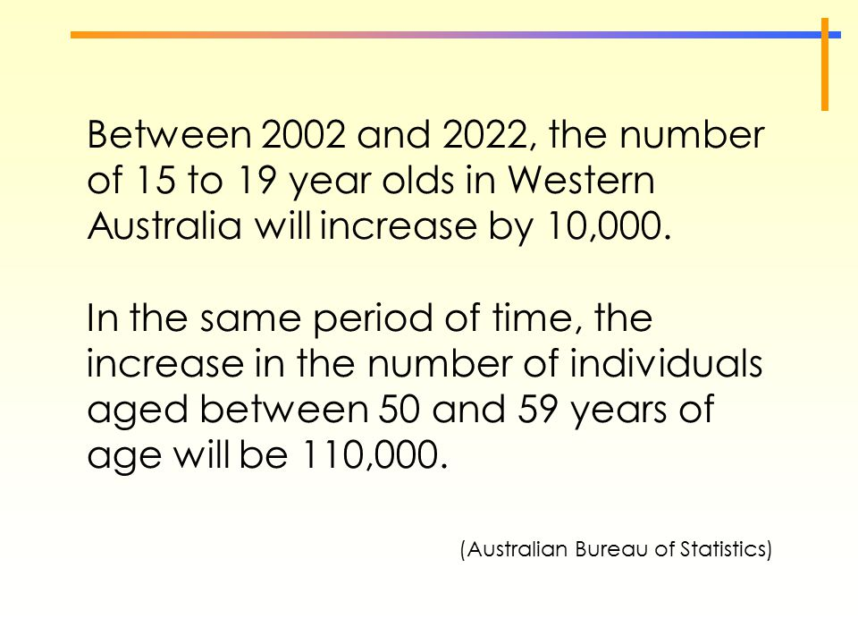 Between 2002 and 2022, the number of 15 to 19 year olds in Western Australia will increase by 10,000. In the same period of time, the increase in the