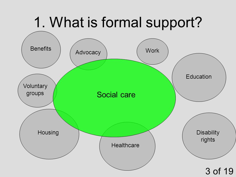 4 of 19 1. What is formal support?