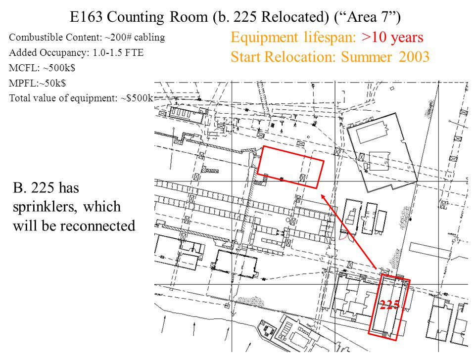 "E163 Counting Room (b. 225 Relocated) (""Area 7"") Combustible Content: ~200# cabling Added Occupancy: 1.0-1.5 FTE MCFL: ~500k$ MPFL:~50k$ Total value o"
