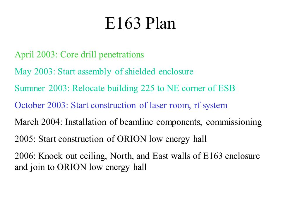 E163 Plan April 2003: Core drill penetrations May 2003: Start assembly of shielded enclosure Summer 2003: Relocate building 225 to NE corner of ESB October 2003: Start construction of laser room, rf system March 2004: Installation of beamline components, commissioning 2005: Start construction of ORION low energy hall 2006: Knock out ceiling, North, and East walls of E163 enclosure and join to ORION low energy hall