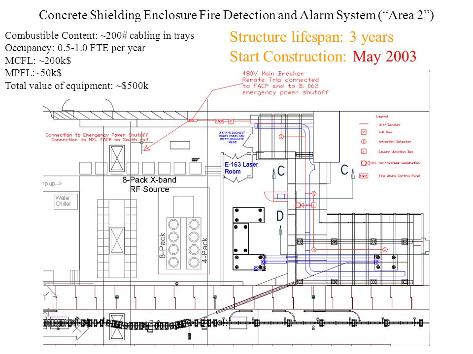 Concrete Shielding Enclosure Fire Detection and Alarm System ( Area 2 ) Combustible Content: ~200# cabling in trays Occupancy: 0.5-1.0 FTE per year MCFL: ~200k$ MPFL:~50k$ Total value of equipment: ~$500k Structure lifespan: 3 years Start Construction: May 2003
